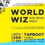 World Wiz Pub Quiz